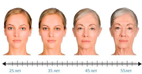10 лучших питательных веществ остановят старение вашей кожи, а также вернут ей упругость и красоту!