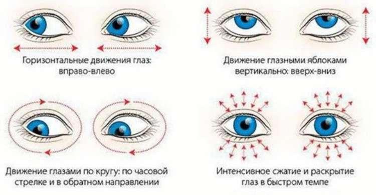 10 минут в день и ваше зрение восстановится!