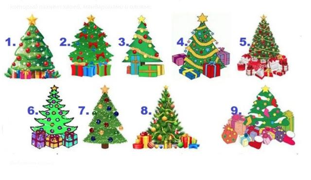 Выберите новогоднюю елку и узнайте, какой год вас ожидает.